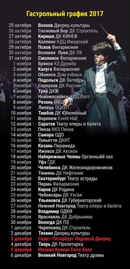 «Симфонические РОК-ХИТЫ». Concord Orchestra в Санкт-Петербурге