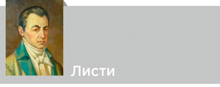 Іван Котляревський - Листи