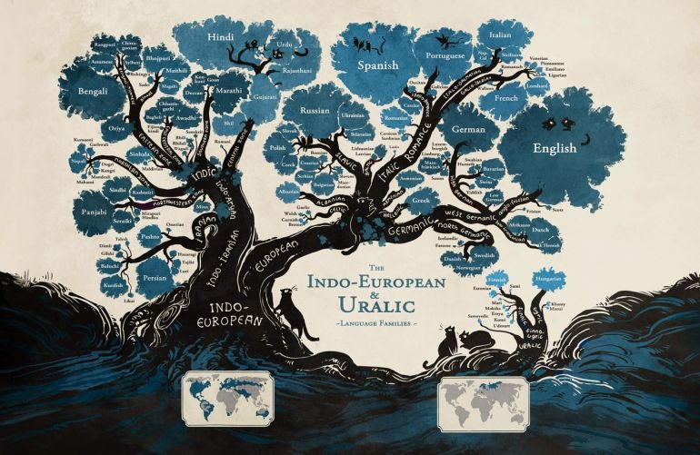 Эволюция языков. Эволюционная лингвистика
