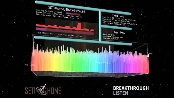 Проект SETI @ home